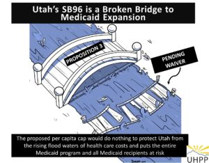 "image of a sturdy bridge labeled ""prop 3"" and a broken bridge labeled ""pending waiver""- captioned ""the proposed per capita cap would do nothing to protect Utah from the rising flood waters of health care costs and puts the entire Medicaid program and all Medicaid recipients at risk"